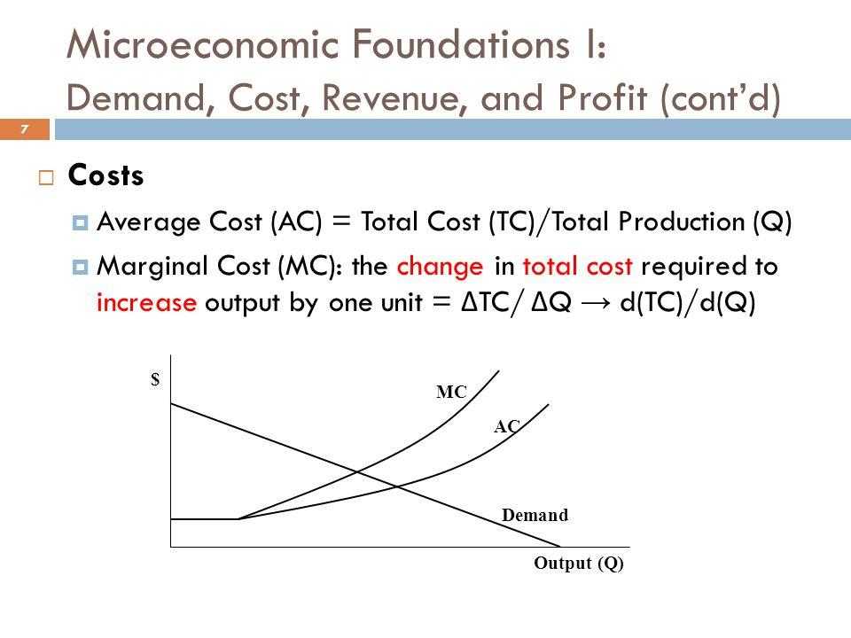 Microeconomic Foundations I: Demand, Cost, Revenue, and Profit (cont'd) 7  Costs  Average Cost (AC) = Total Cost (TC)/Total Production (Q)  Margina