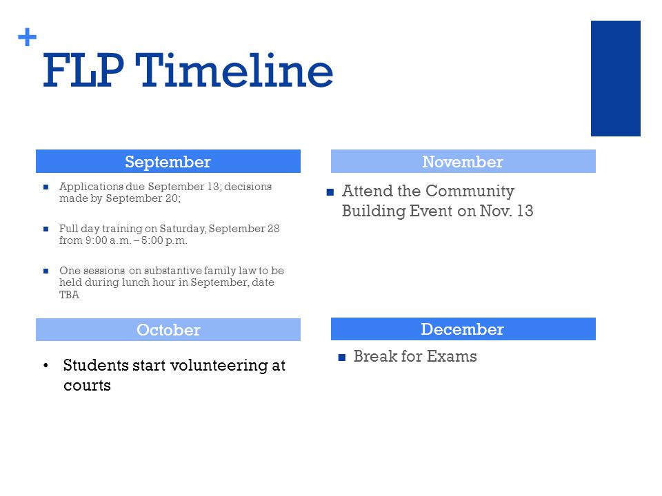 + FLP Timeline Applications due September 13; decisions made by September 20; Full day training on Saturday, September 28 from 9:00 a.m.