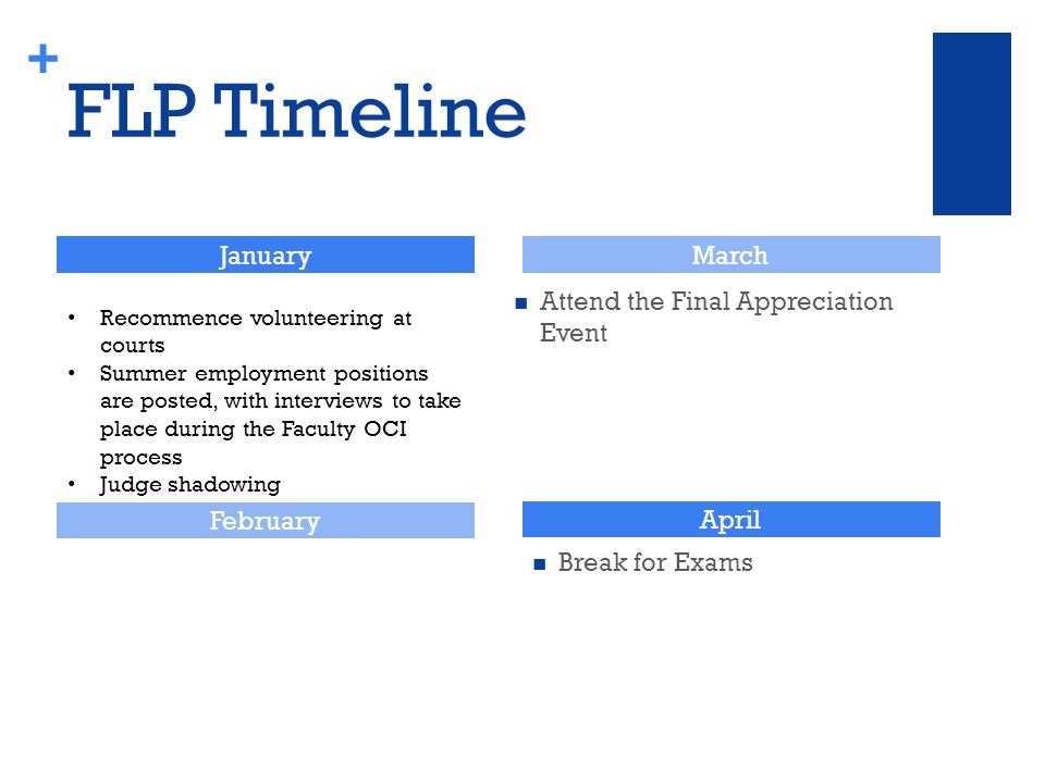 + FLP Timeline Attend the Final Appreciation Event January February March April Break for Exams Recommence volunteering at courts Summer employment positions are posted, with interviews to take place during the Faculty OCI process Judge shadowing