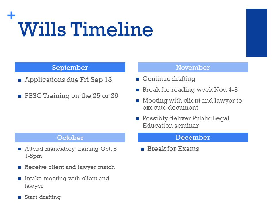 + Wills Timeline Applications due Fri Sep 13 PBSC Training on the 25 or 26 Continue drafting Break for reading week Nov.