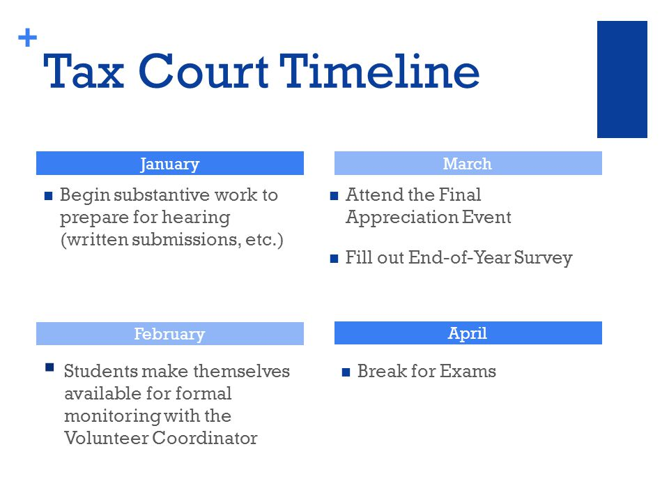 + Tax Court Timeline Begin substantive work to prepare for hearing (written submissions, etc.) Attend the Final Appreciation Event Fill out End-of-Year Survey January February March April Break for Exams  Students make themselves available for formal monitoring with the Volunteer Coordinator