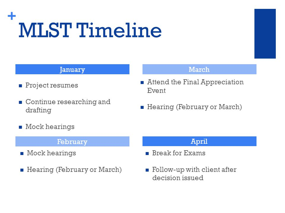 + MLST Timeline Attend the Final Appreciation Event Hearing (February or March) January February March April Break for Exams Follow-up with client after decision issued Project resumes Continue researching and drafting Mock hearings Hearing (February or March)