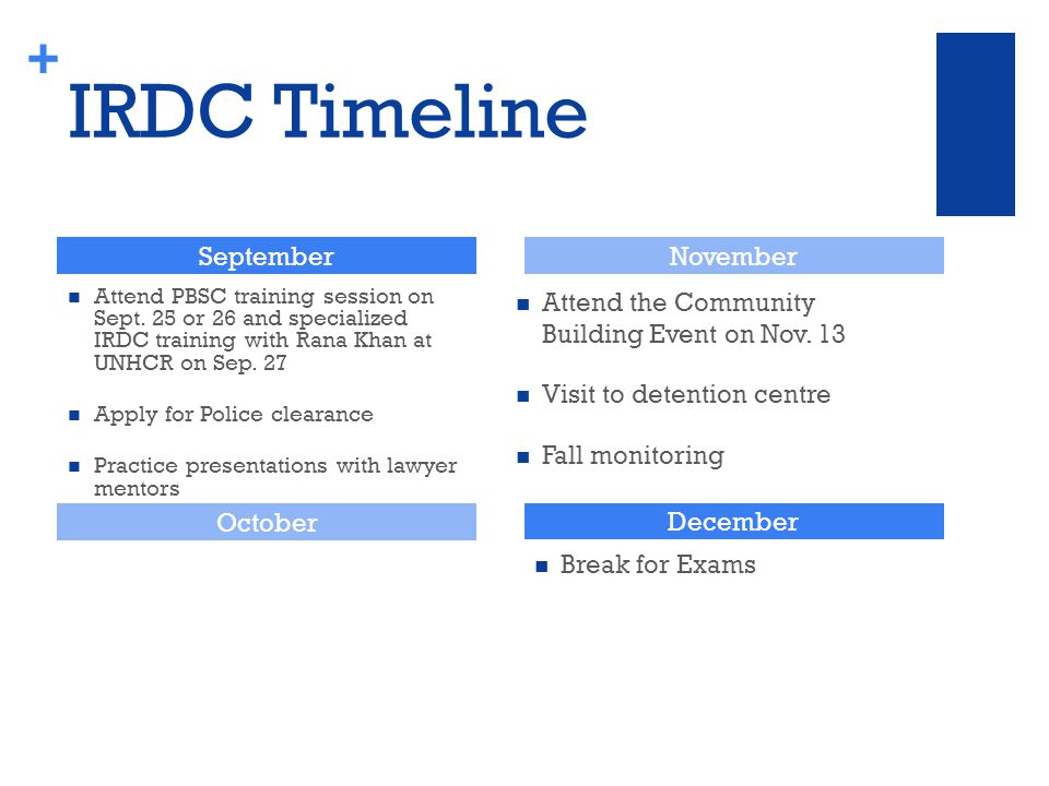+ IRDC Timeline Attend PBSC training session on Sept.