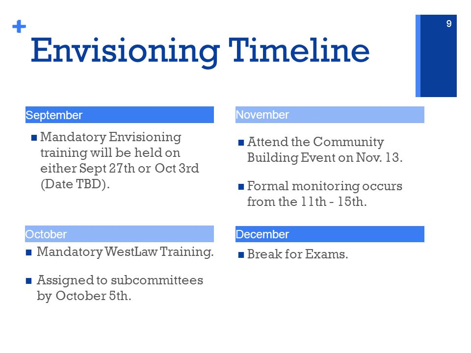 + + 9 Envisioning Timeline Mandatory Envisioning training will be held on either Sept 27th or Oct 3rd (Date TBD).