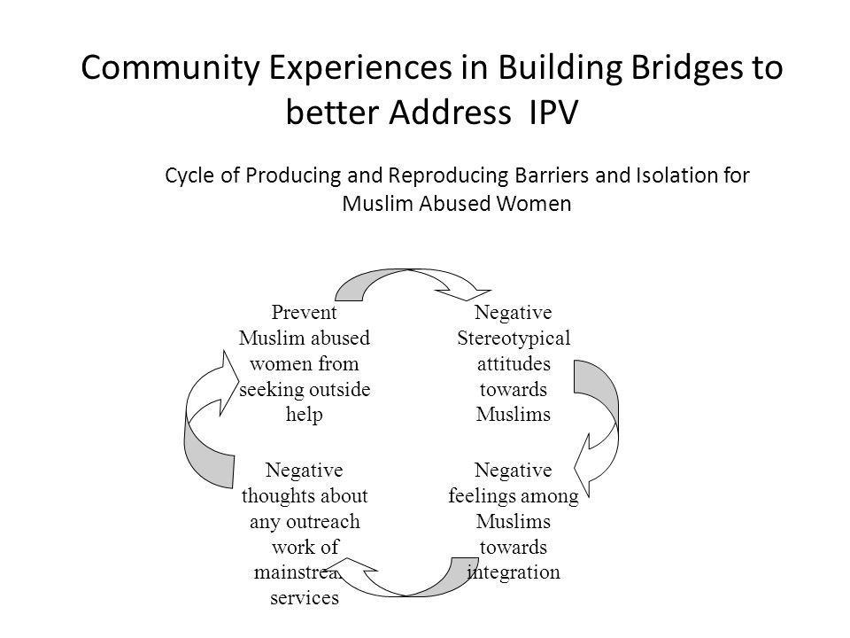 Community Experiences in Building Bridges to better Address IPV Cycle of Producing and Reproducing Barriers and Isolation for Muslim Abused Women Prev
