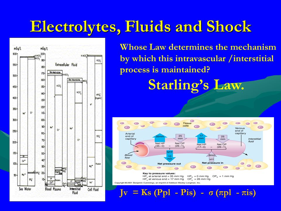 Electrolytes, Fluids and Shock Whose Law determines the mechanism by which this intravascular /interstitial process is maintained? Starling's Law. Jv