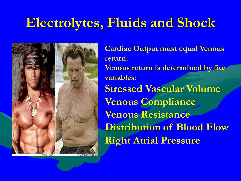 Electrolytes, Fluids and Shock Cardiac Output must equal Venous return. Venous return is determined by five variables: Stressed Vascular Volume Venous