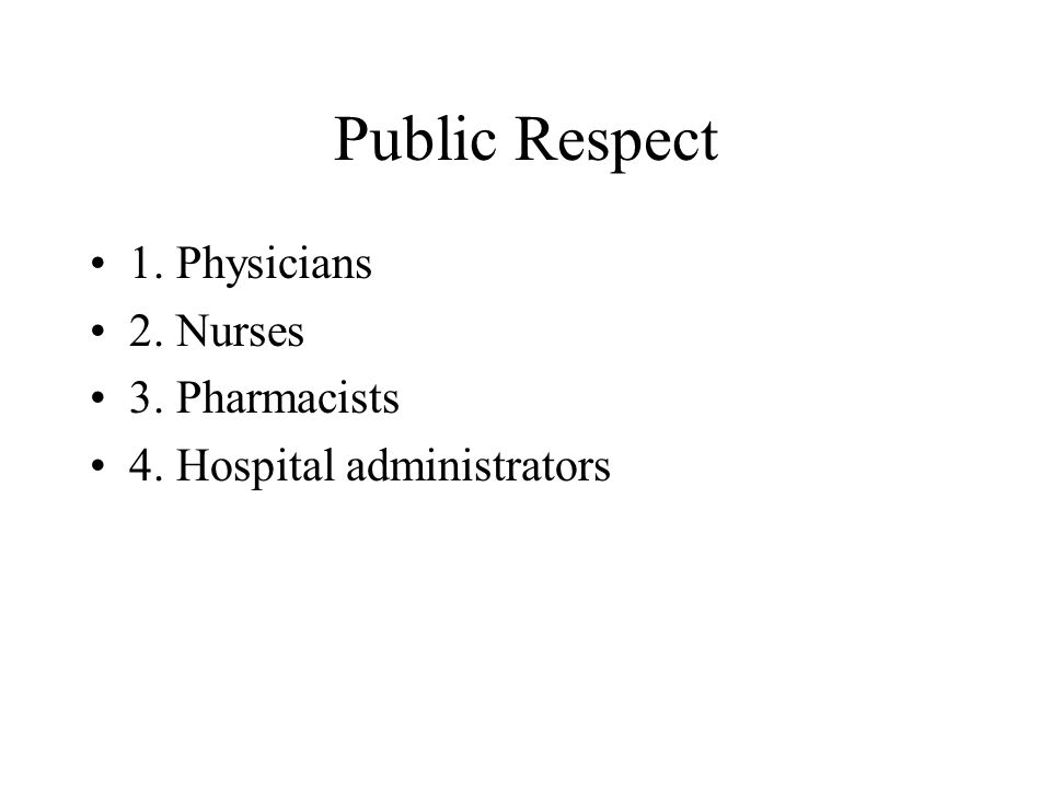 Public Respect 1. Physicians 2. Nurses 3. Pharmacists 4. Hospital administrators