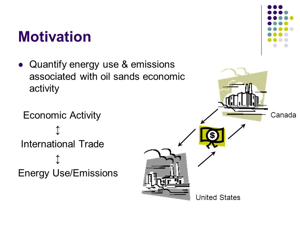 Motivation Quantify energy use & emissions associated with oil sands economic activity Economic Activity ↕ International Trade ↕ Energy Use/Emissions United States Canada