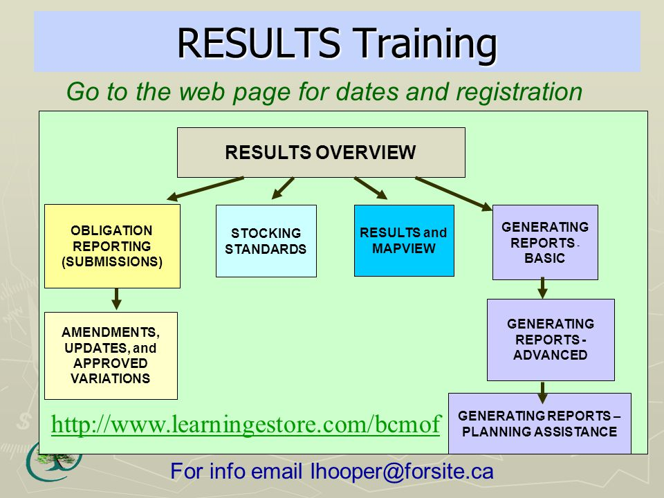 Go to the web page for dates and registration RESULTS Training RESULTS OVERVIEW OBLIGATION REPORTING (SUBMISSIONS) AMENDMENTS, UPDATES, and APPROVED VARIATIONS STOCKING STANDARDS RESULTS and MAPVIEW GENERATING REPORTS - BASIC GENERATING REPORTS - ADVANCED GENERATING REPORTS – PLANNING ASSISTANCE For info
