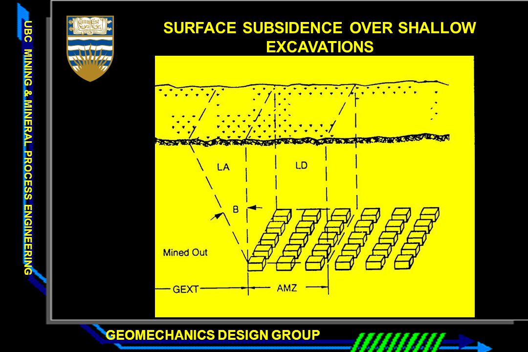 GEOMECHANICS DESIGN GROUP UBC MINING & MINERAL PROCESS ENGINEERING SURFACE SUBSIDENCE OVER SHALLOW EXCAVATIONS