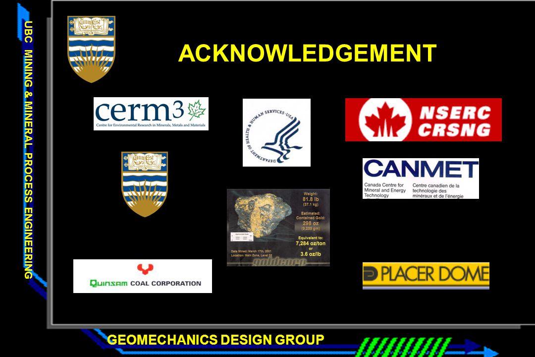 GEOMECHANICS DESIGN GROUP UBC MINING & MINERAL PROCESS ENGINEERING ACKNOWLEDGEMENT NIOSH CERM3