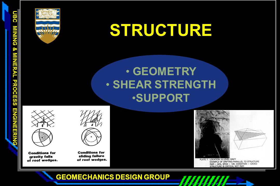 GEOMECHANICS DESIGN GROUP UBC MINING & MINERAL PROCESS ENGINEERING GEOMECHANICS DESIGN GROUP UBC MINING & MINERAL PROCESS ENGINEERING STRUCTURE GEOMETRY SHEAR STRENGTH SUPPORT