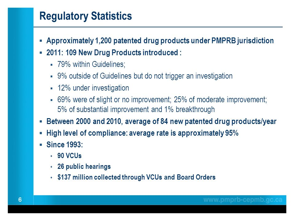 Regulatory Statistics  Approximately 1,200 patented drug products under PMPRB jurisdiction  2011: 109 New Drug Products introduced :  79% within Gu