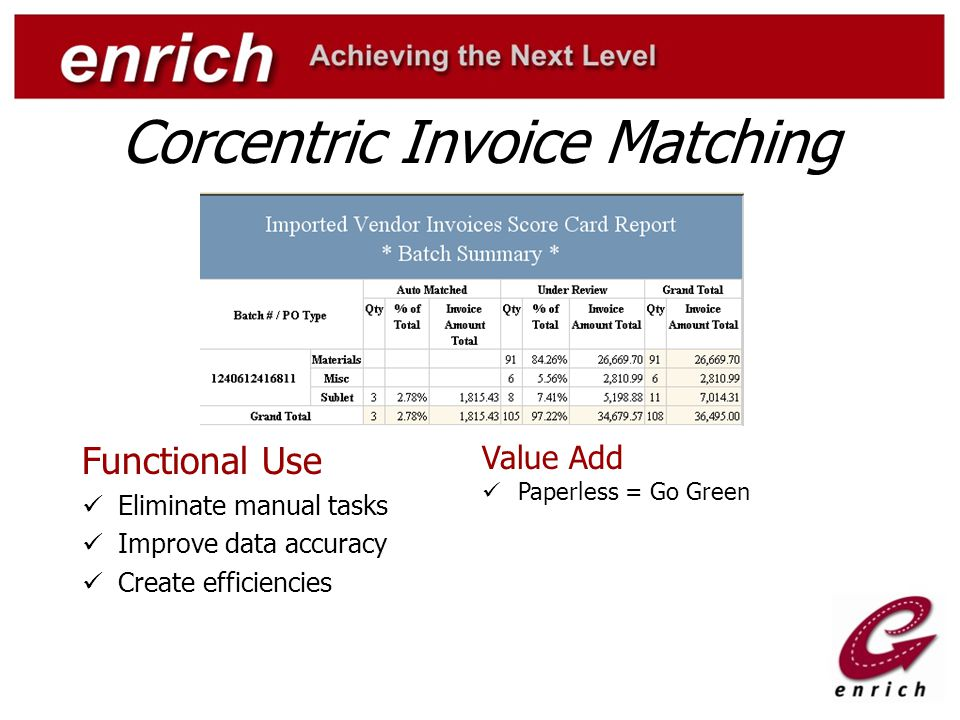 Corcentric Invoice Matching Functional Use Eliminate manual tasks Improve data accuracy Create efficiencies Value Add Paperless = Go Green