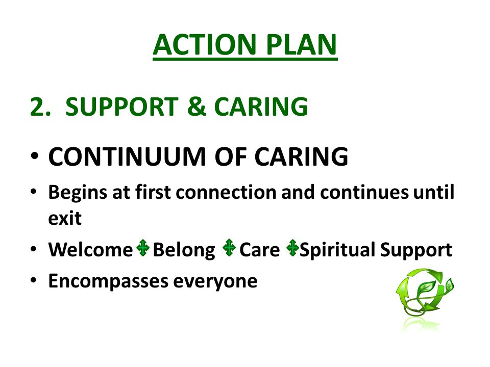 ACTION PLAN 2. SUPPORT & CARING CONTINUUM OF CARING Begins at first connection and continues until exit Welcome Belong Care Spiritual Support Encompas