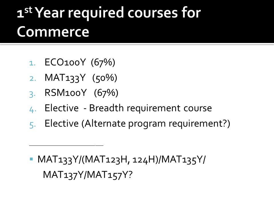 1. ECO100Y (67%) 2. MAT133Y (50%) 3. RSM100Y (67%) 4. Elective - Breadth requirement course 5. Elective (Alternate program requirement?) _____________