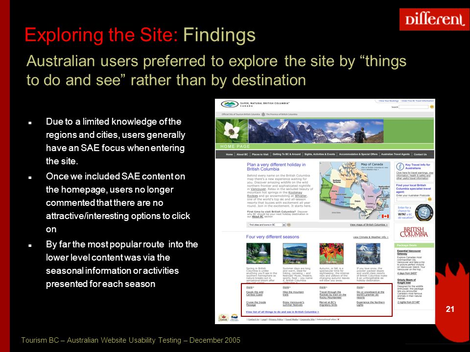 Tourism BC – Australian Website Usability Testing – December 2005 21 Exploring the Site: Findings Australian users preferred to explore the site by things to do and see rather than by destination Due to a limited knowledge of the regions and cities, users generally have an SAE focus when entering the site.