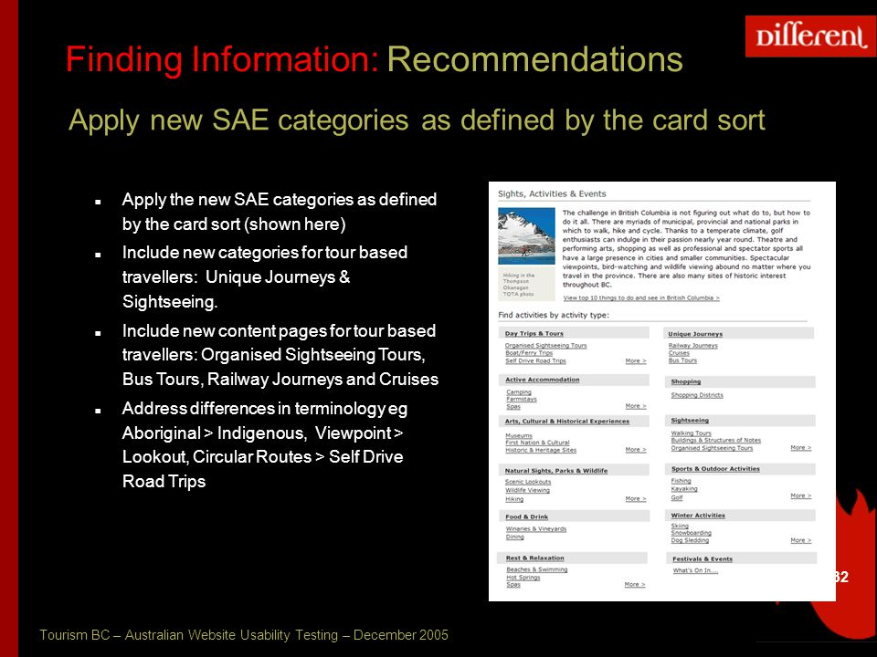 Tourism BC – Australian Website Usability Testing – December 2005 32 Finding Information: Recommendations Apply new SAE categories as defined by the card sort Apply the new SAE categories as defined by the card sort (shown here) Include new categories for tour based travellers: Unique Journeys & Sightseeing.