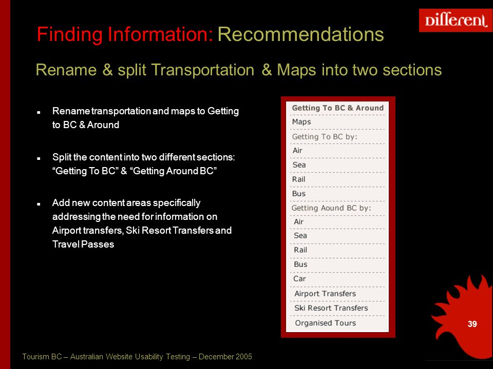 Tourism BC – Australian Website Usability Testing – December 2005 39 Finding Information: Recommendations Rename transportation and maps to Getting to BC & Around Split the content into two different sections: Getting To BC & Getting Around BC Add new content areas specifically addressing the need for information on Airport transfers, Ski Resort Transfers and Travel Passes Rename & split Transportation & Maps into two sections