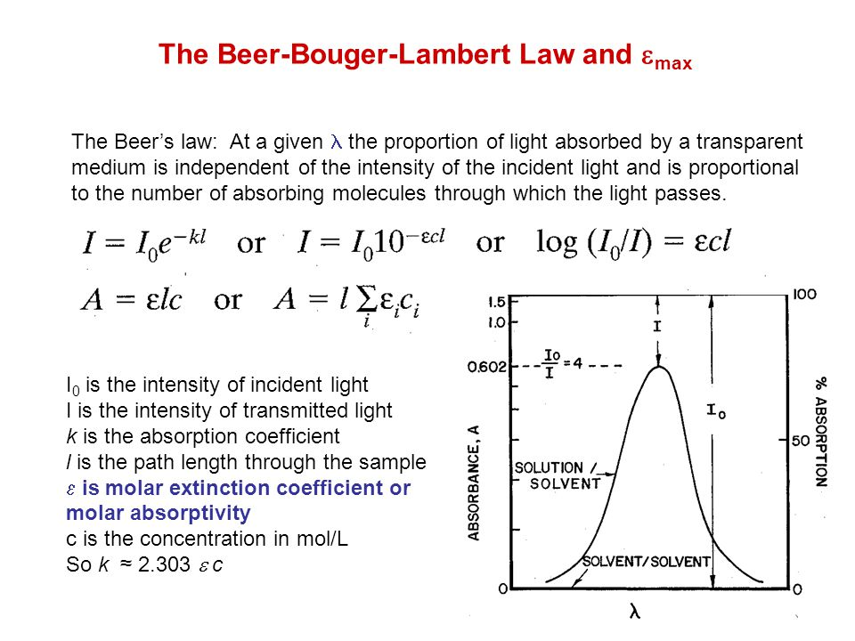 The Beer-Bouger-Lambert Law and  max The Beer's law: At a given the proportion of light absorbed by a transparent medium is independent of the intensity of the incident light and is proportional to the number of absorbing molecules through which the light passes.