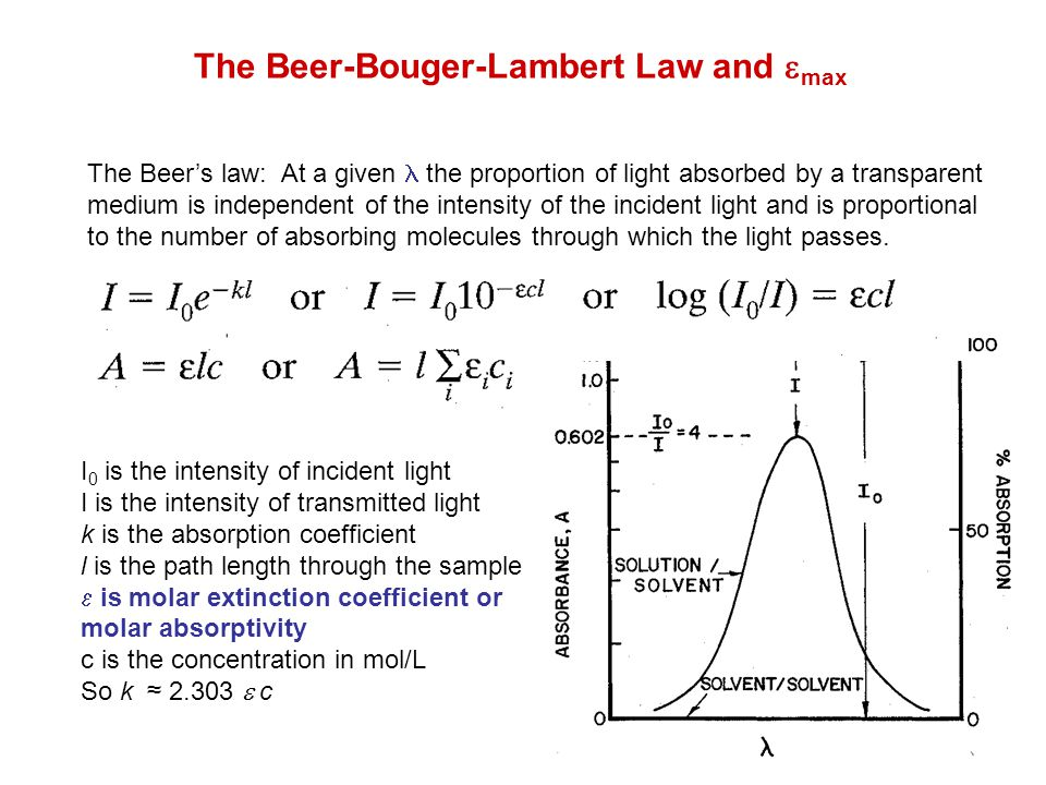 The Beer-Bouger-Lambert Law and  max The Beer's law: At a given the proportion of light absorbed by a transparent medium is independent of the intens