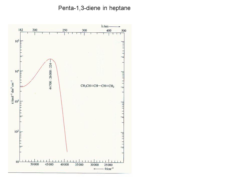 Penta-1,3-diene in heptane