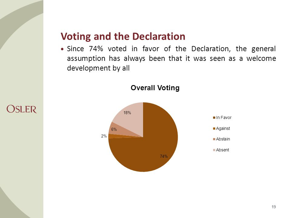 Voting and the Declaration  Since 74% voted in favor of the Declaration, the general assumption has always been that it was seen as a welcome development by all 19