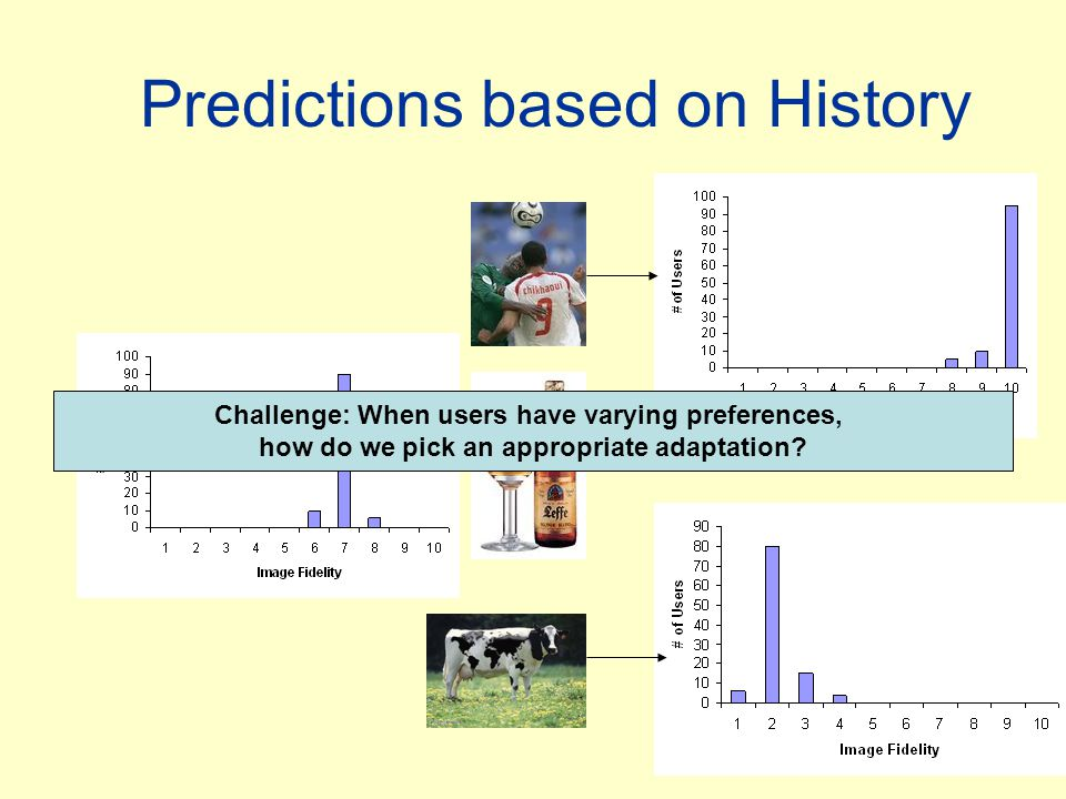 Challenge: When users have varying preferences, how do we pick an appropriate adaptation