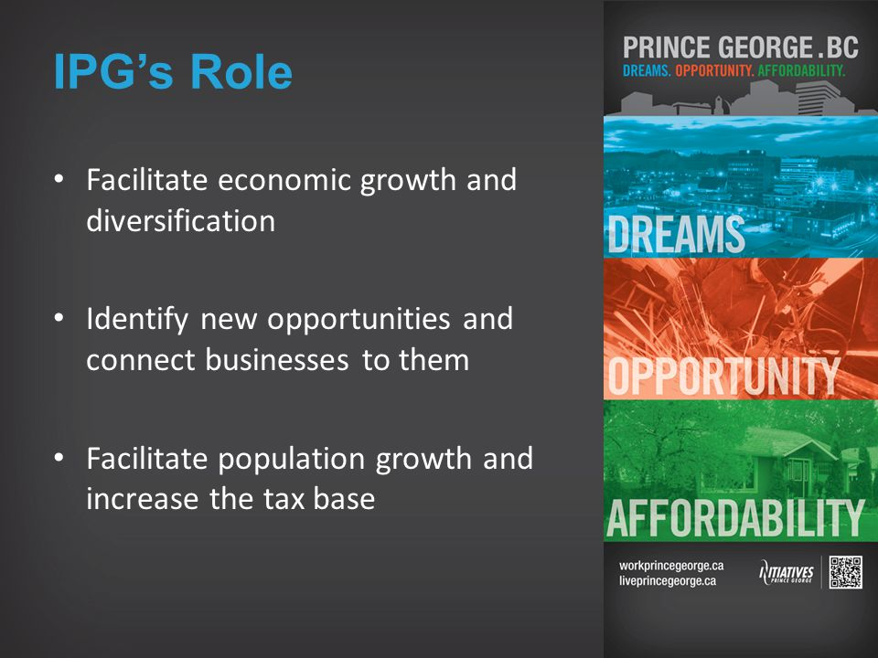 Facilitate economic growth and diversification Identify new opportunities and connect businesses to them Facilitate population growth and increase the