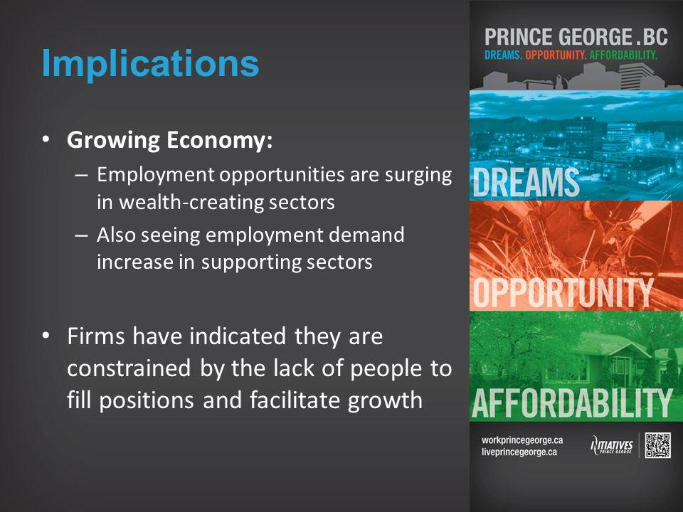 Implications Growing Economy: – Employment opportunities are surging in wealth-creating sectors – Also seeing employment demand increase in supporting