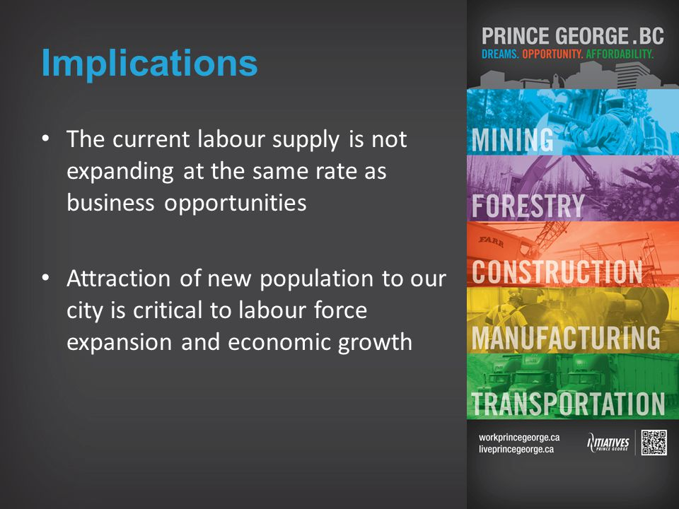 Implications The current labour supply is not expanding at the same rate as business opportunities Attraction of new population to our city is critica