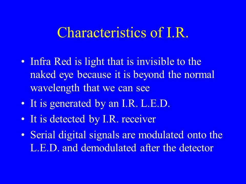 Characteristics of I.R.
