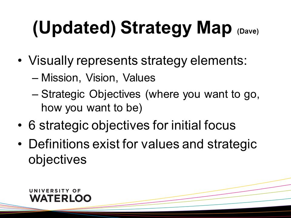 (Updated) Strategy Map (Dave) Visually represents strategy elements: –Mission, Vision, Values –Strategic Objectives (where you want to go, how you want to be) 6 strategic objectives for initial focus Definitions exist for values and strategic objectives