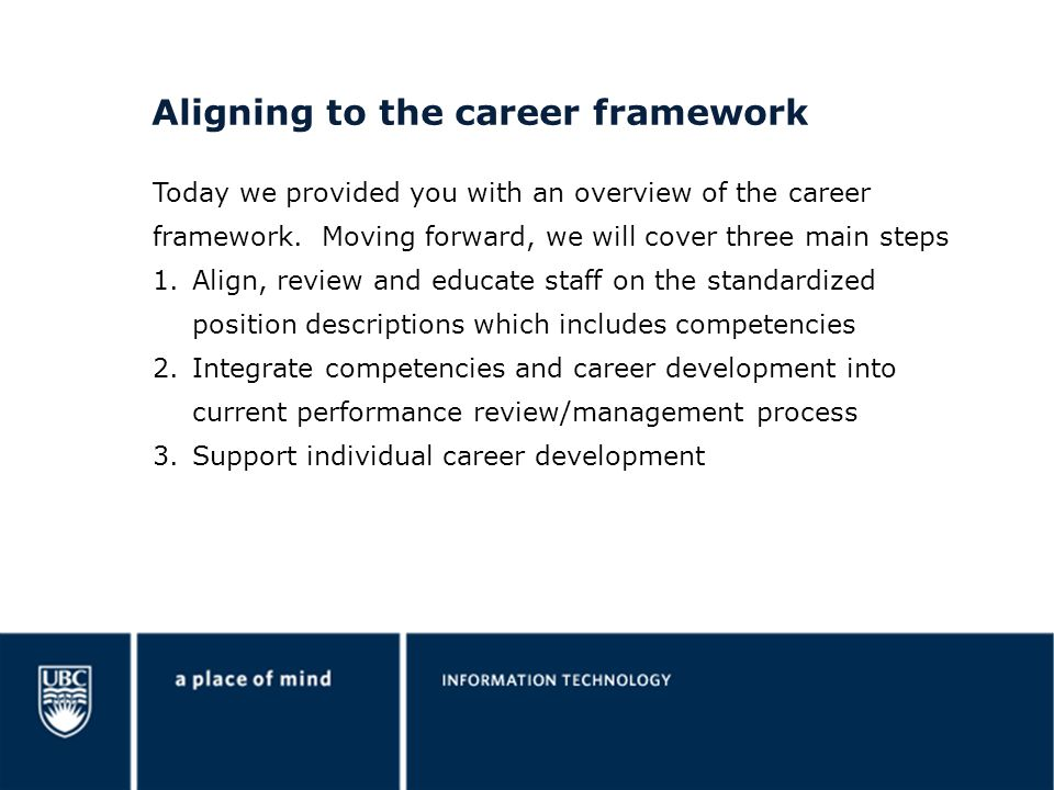 Aligning to the career framework Today we provided you with an overview of the career framework. Moving forward, we will cover three main steps 1.Alig