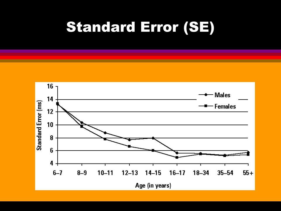 Standard Error (SE)