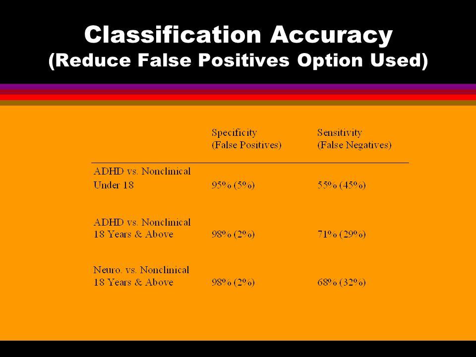 Classification Accuracy (Reduce False Positives Option Used)