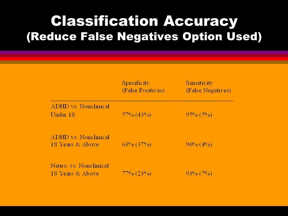Classification Accuracy (Reduce False Negatives Option Used)