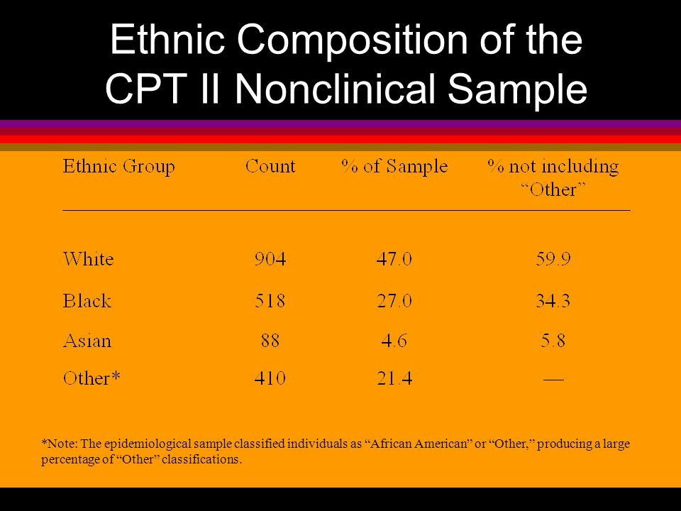 Ethnic Composition of the CPT II Nonclinical Sample *Note: The epidemiological sample classified individuals as African American or Other, producing a large percentage of Other classifications.