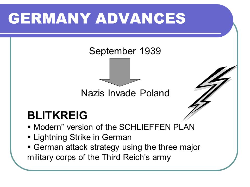 September 1939 Nazis Invade Poland BLITKREIG  Modern version of the SCHLIEFFEN PLAN  Lightning Strike in German  German attack strategy using the three major military corps of the Third Reich's army GERMANY ADVANCES