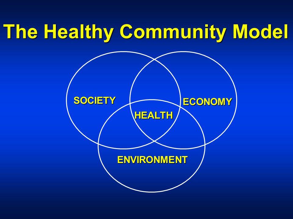 The Healthy Community Model SOCIETY ENVIRONMENT ECONOMY HEALTH