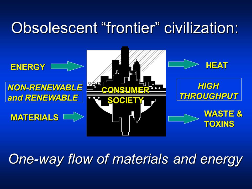 Obsolescent frontier civilization: ENERGY CONVENTIONAL URBAN SYSTEM MATERIALS HEAT WASTE & TOXINS One-way flow of materials and energy CONSUMERSOCIETY NON-RENEWABLE and RENEWABLE HIGHTHROUGHPUT