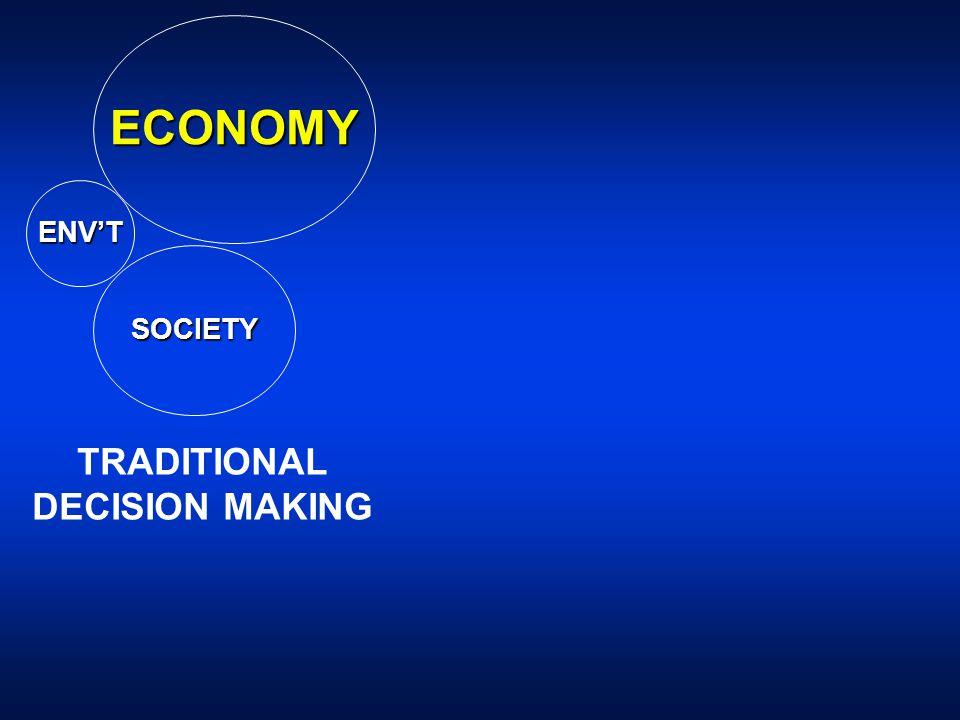 ECONOMY ENV'T SOCIETY TRADITIONAL DECISION MAKING