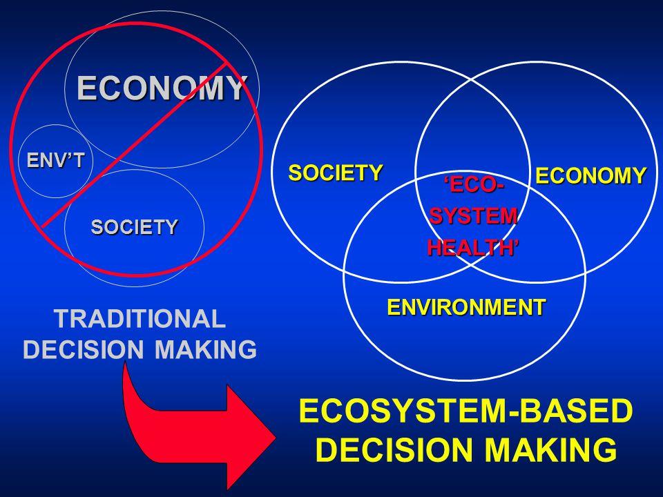 SOCIETY ENVIRONMENT ECONOMY ECONOMY ENV'T SOCIETY TRADITIONAL DECISION MAKING ECOSYSTEM-BASED DECISION MAKING 'ECO- SYSTEM HEALTH'