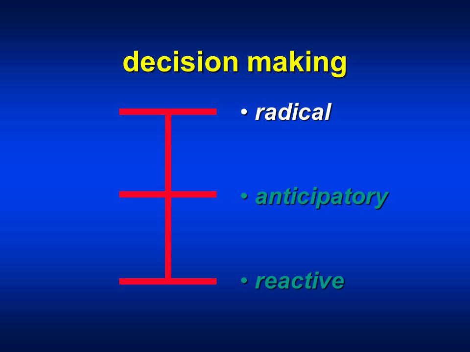 decision making radical radical anticipatory anticipatory reactive reactive