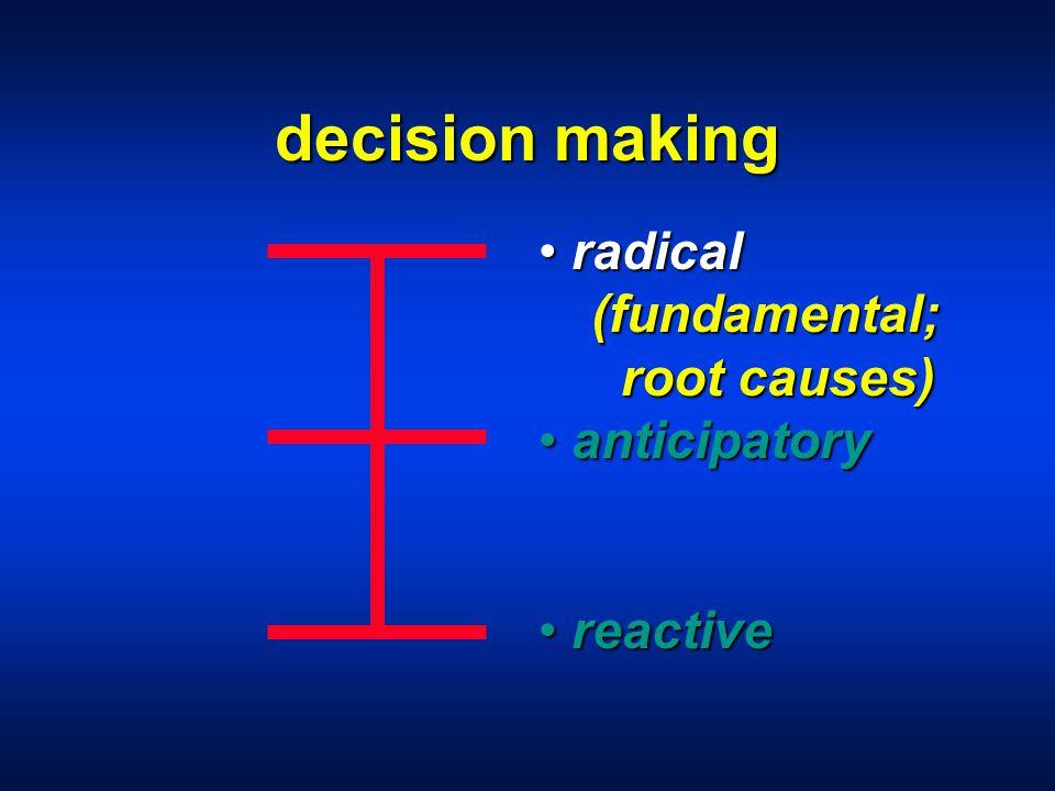 decision making radical radical(fundamental; root causes) root causes) anticipatory anticipatory reactive reactive