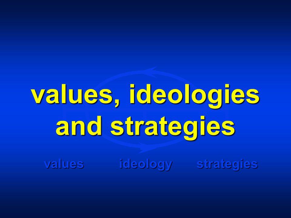 valuesideologystrategies values, ideologies and strategies