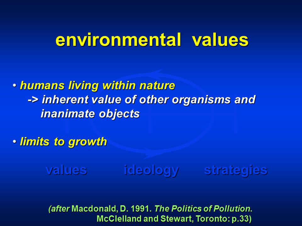 environmental values valuesideologystrategies humans living within nature humans living within nature -> inherent value of other organisms and inanimate objects inanimate objects limits to growth limits to growth (after Macdonald, D.