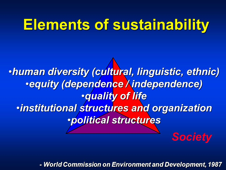 Elements of sustainability Society - World Commission on Environment and Development, 1987 human diversity (cultural, linguistic, ethnic)human diversity (cultural, linguistic, ethnic) equity (dependence / independence)equity (dependence / independence) quality of lifequality of life institutional structures and organizationinstitutional structures and organization political structurespolitical structures