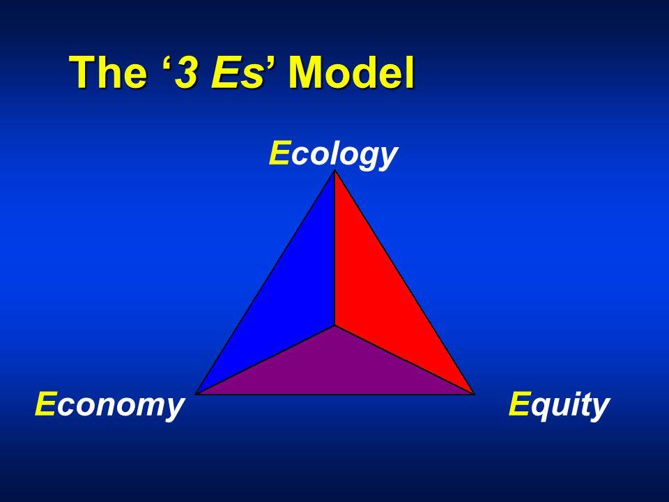The '3 Es' Model Ecology EconomyEquity